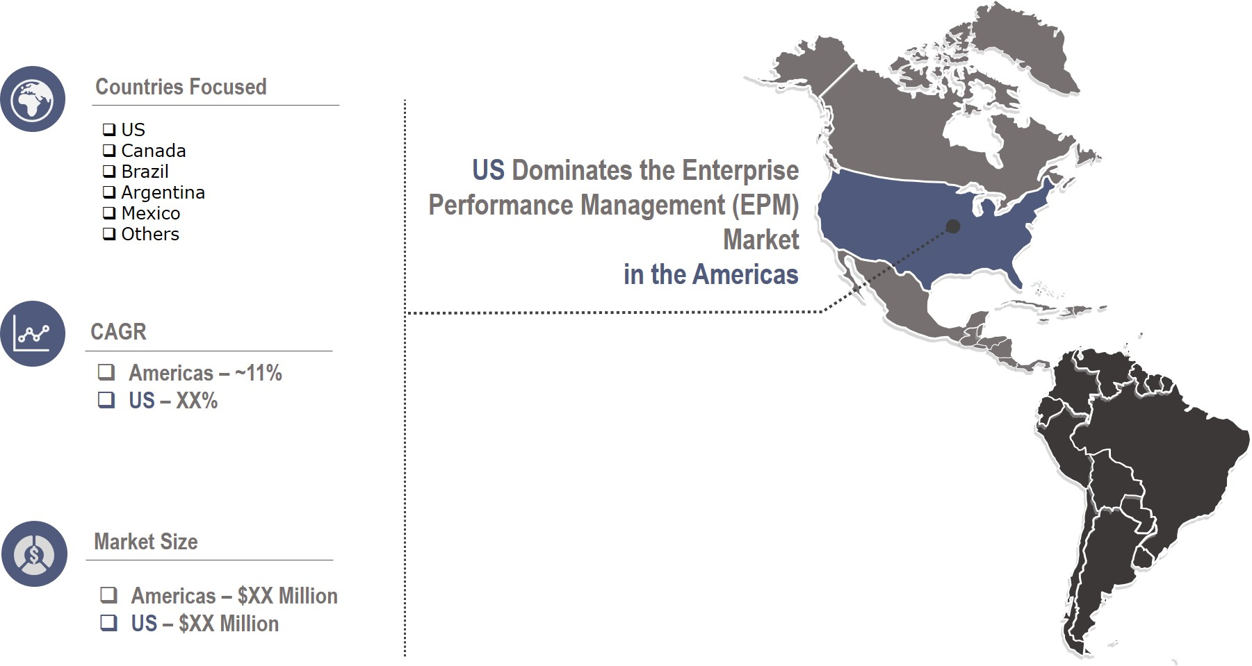 Americas Enterprise Performance Management
