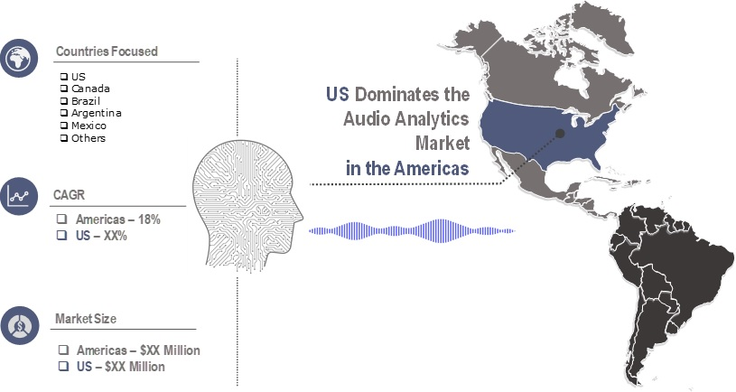 Audio Analytics Market