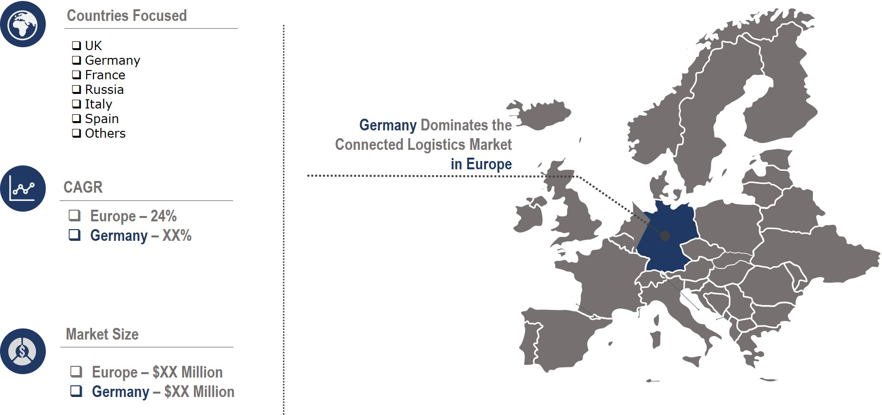 Connected logistics market in europe