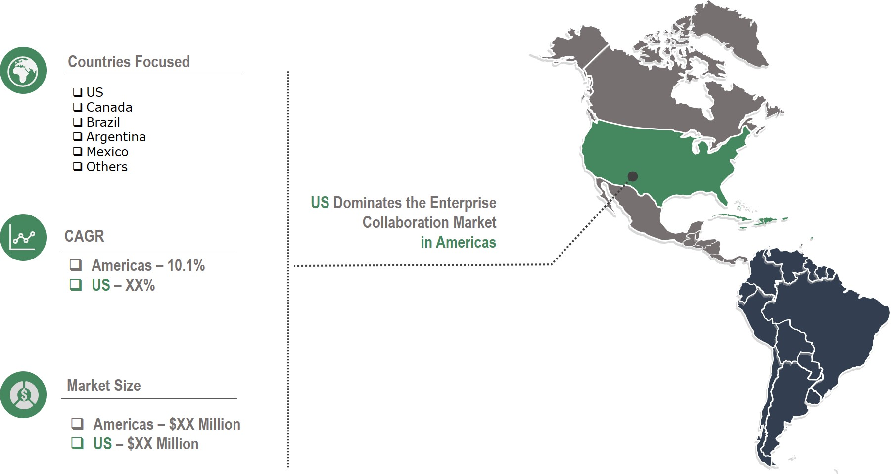 Americas Enterprise Collaboration Market