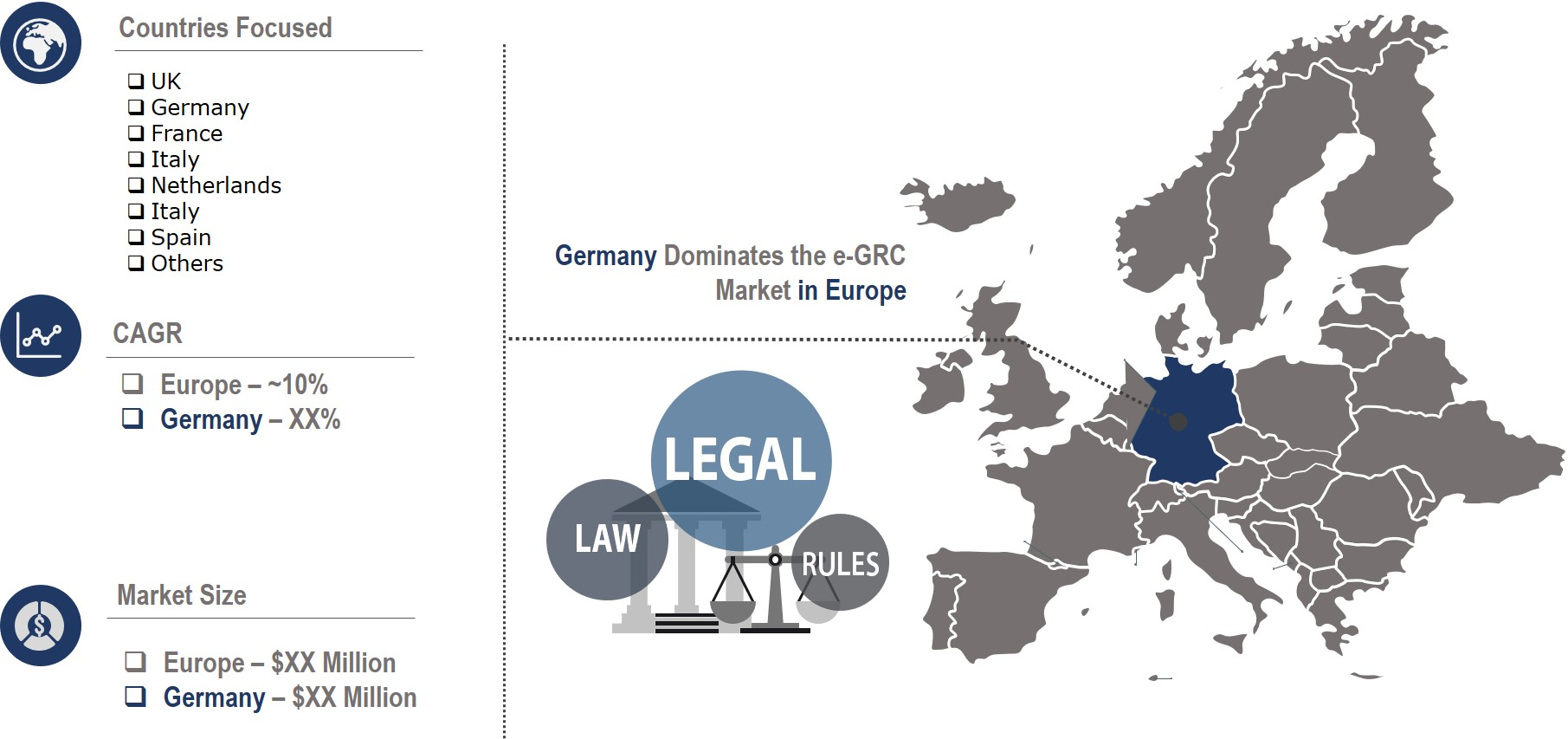 Europe Enterprise Governance Risk and Compliance Market
