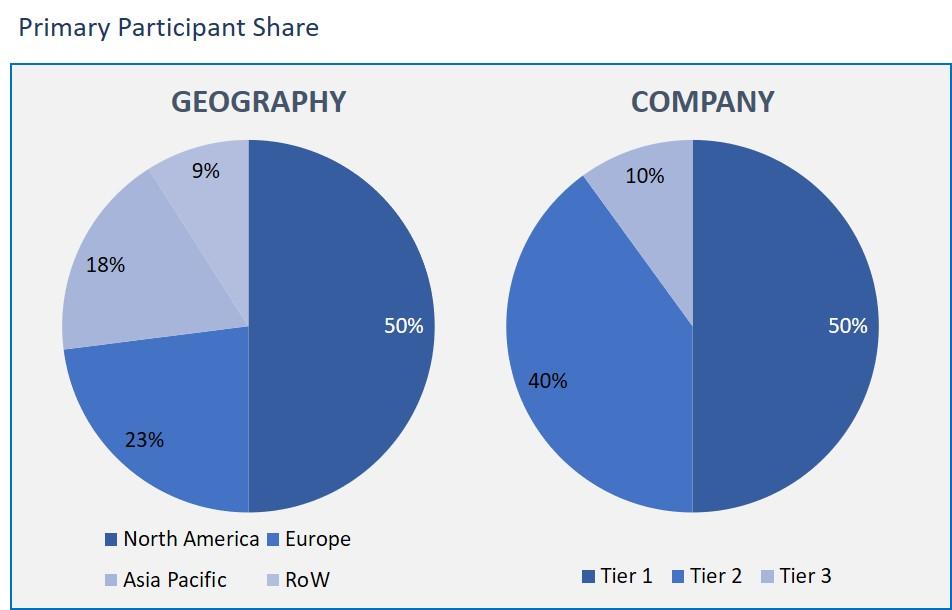 Europe Spinal Implants Market