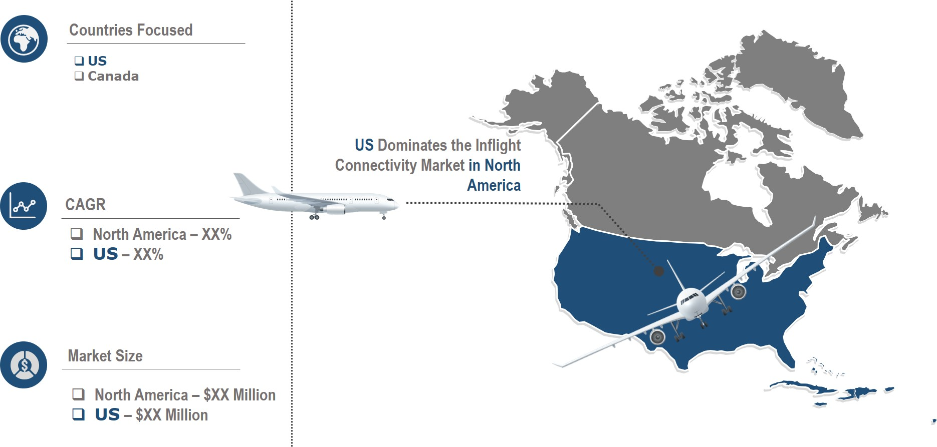 North America Inflight Connectivity Market