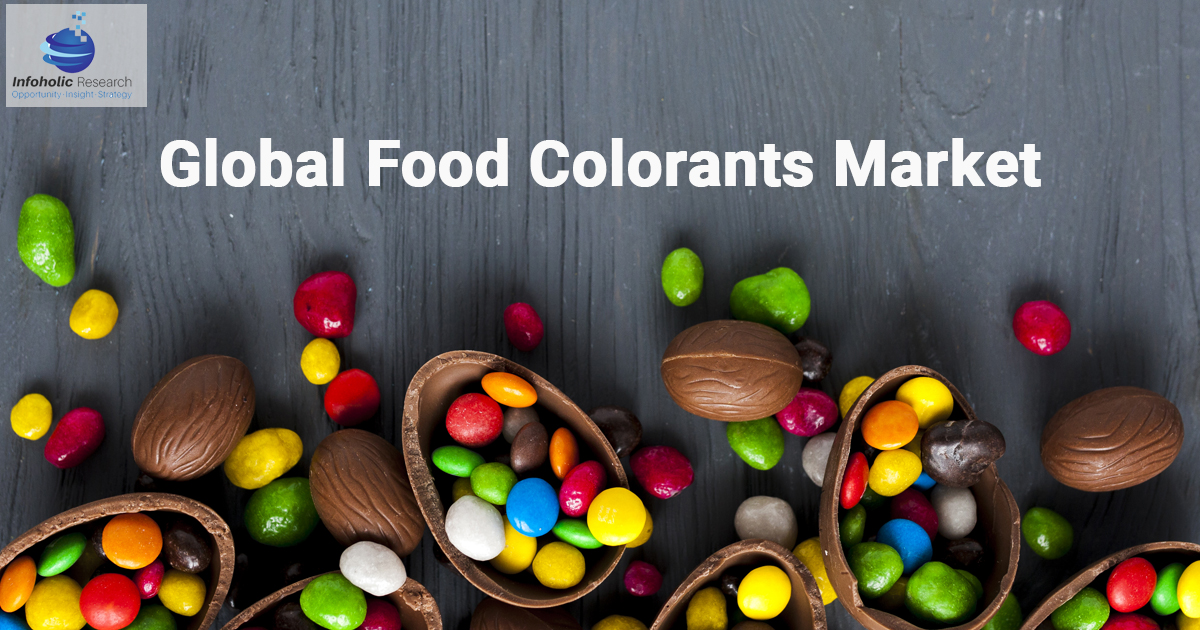 Global Food Colorants Market up to 2023