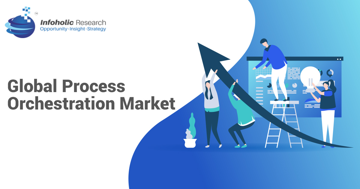 process-orchestration-market