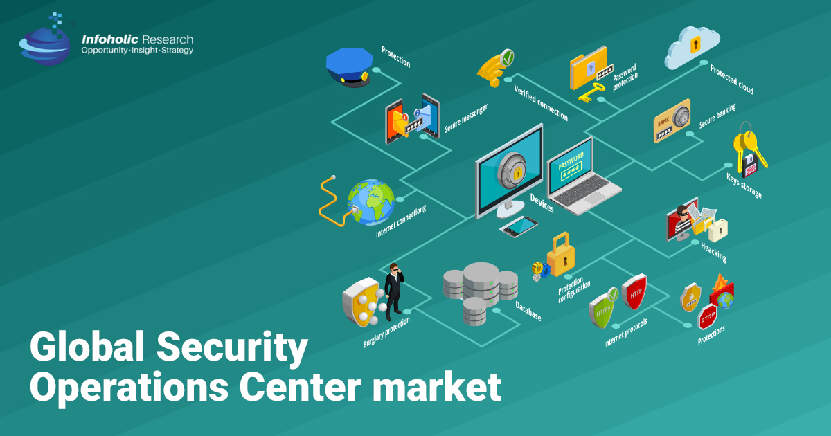 security-operations-center-market