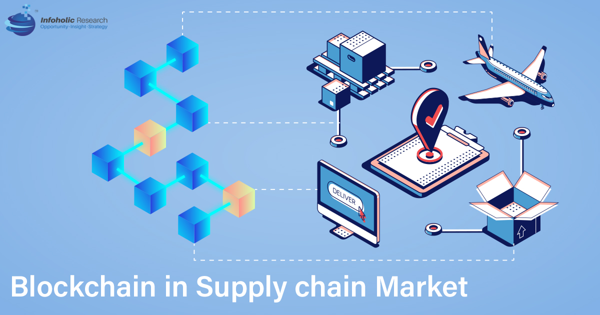 blockchain-in-supply-chain-market