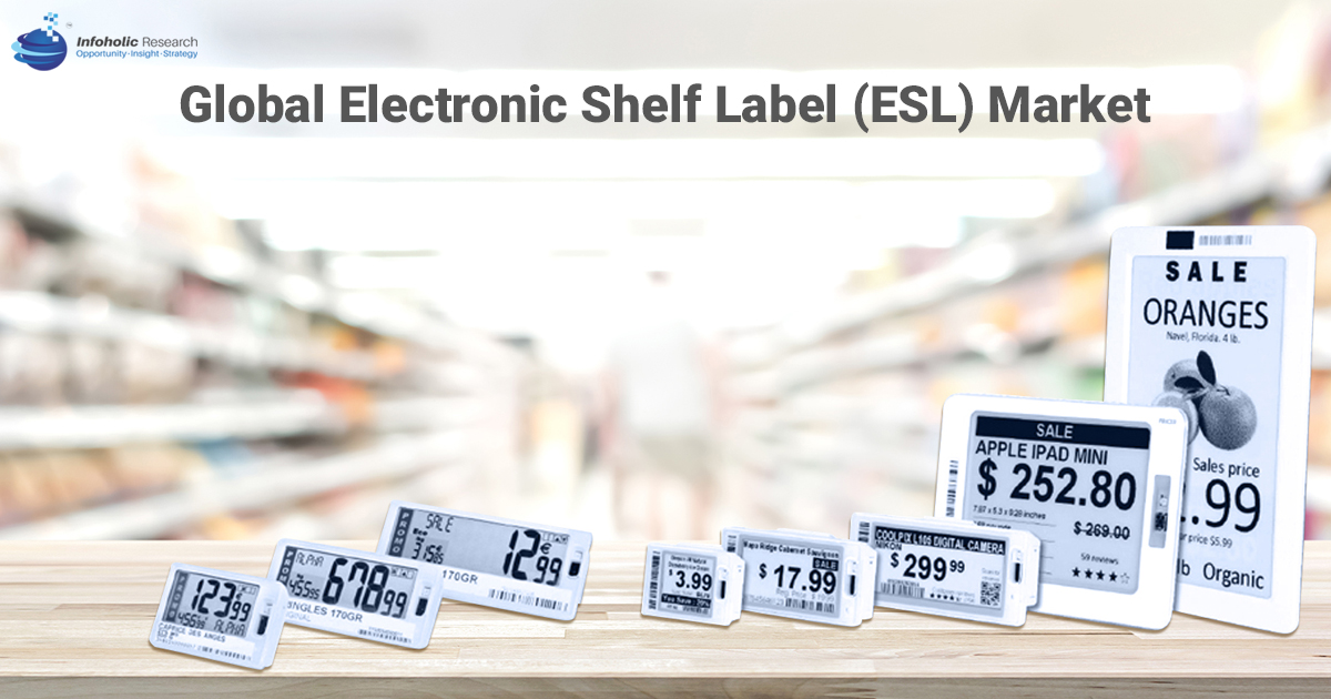 Global Electronic Shelf Label Market