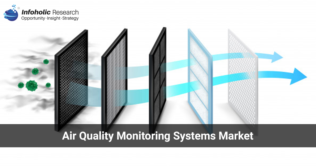 air-quality-monitoring-system-market