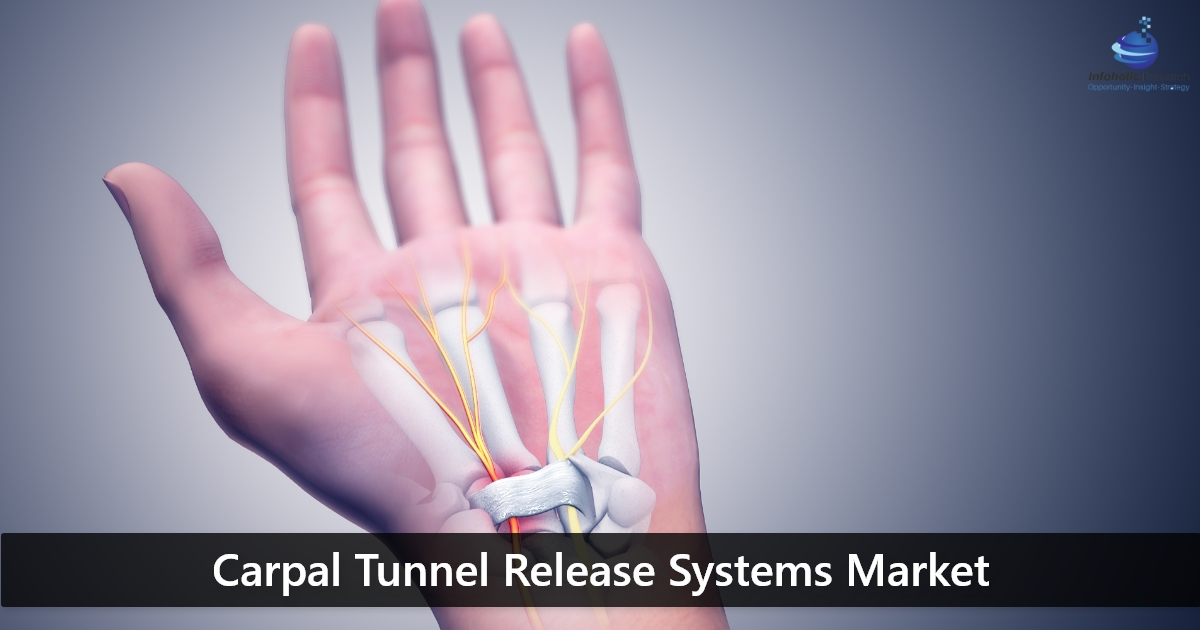 carpal-tunnel-release-systems-market