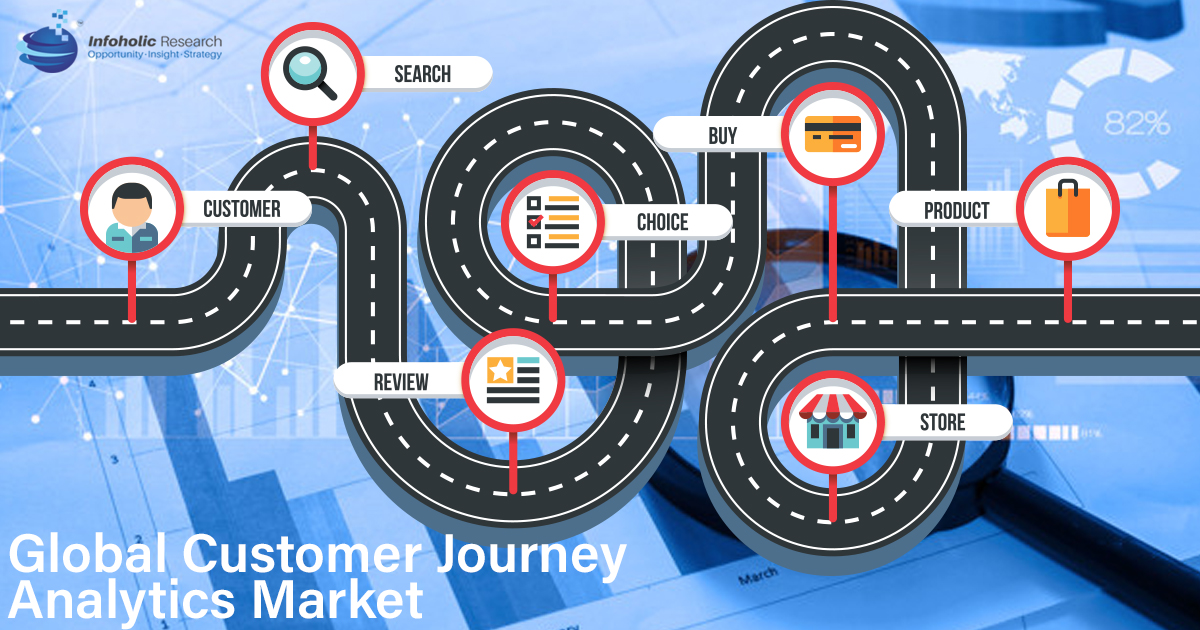 customer-journey-analytics-market