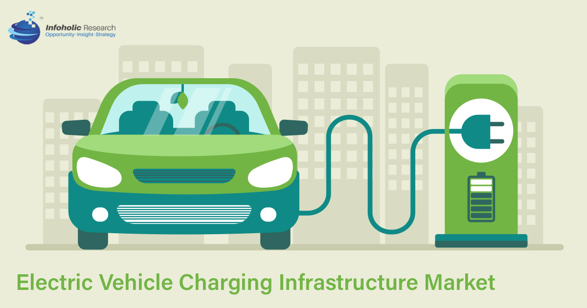 electric-vehicle-charging-infrastructure-market-in-india