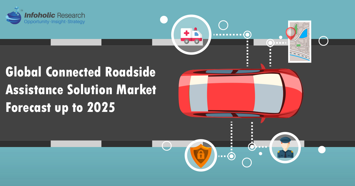 connected-roadside-assistance-solution-market