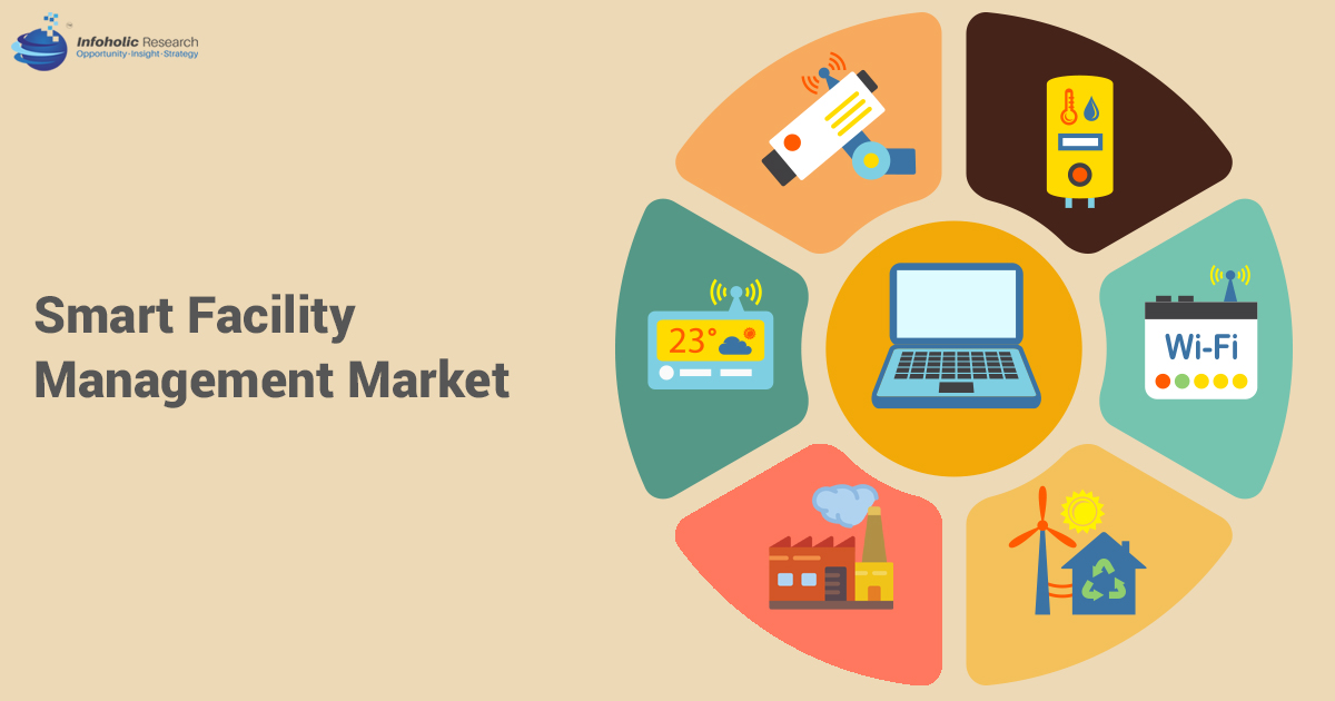 smart-facility-management-market