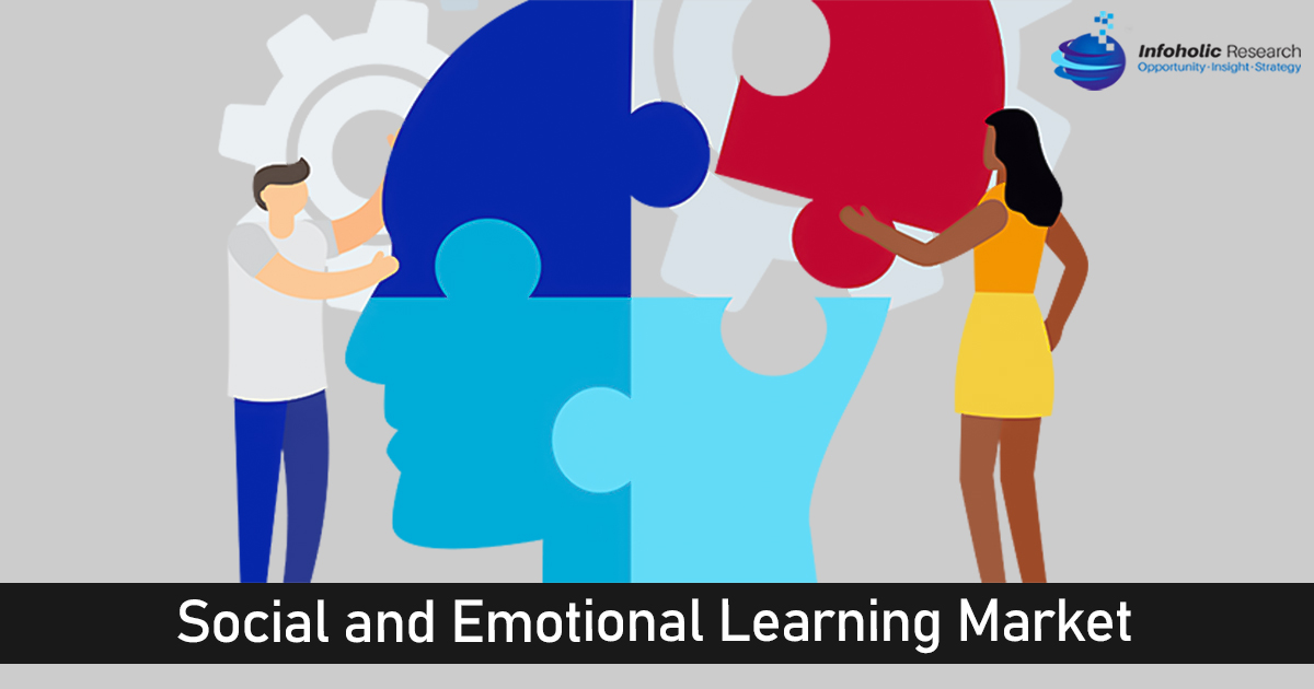 social-and-emotional-learning-market