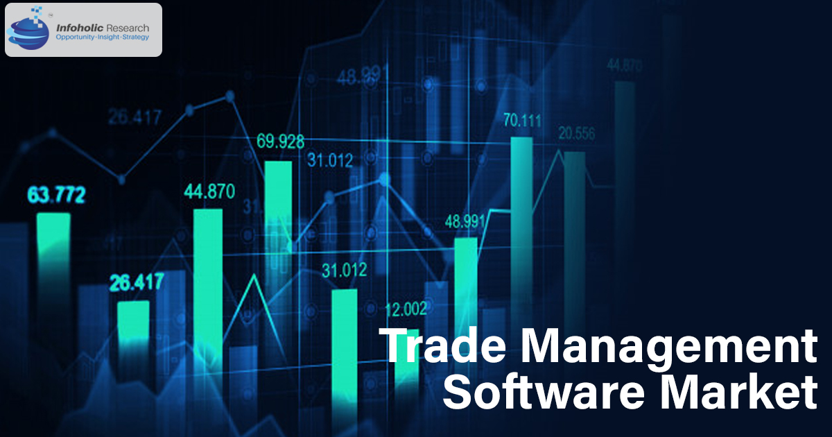 trade-management-software-market-report