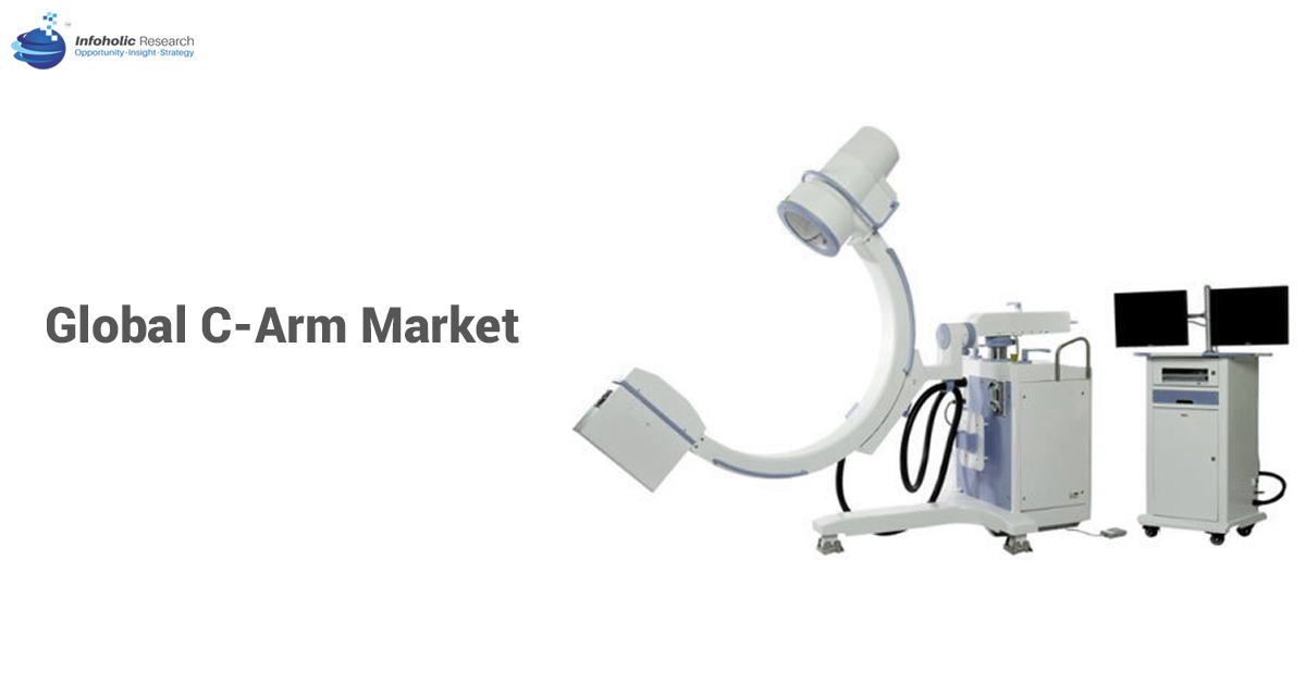 Global C-Arm Market