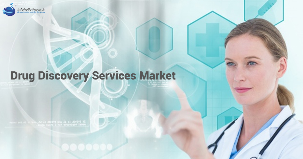 drug-discovery-services-market