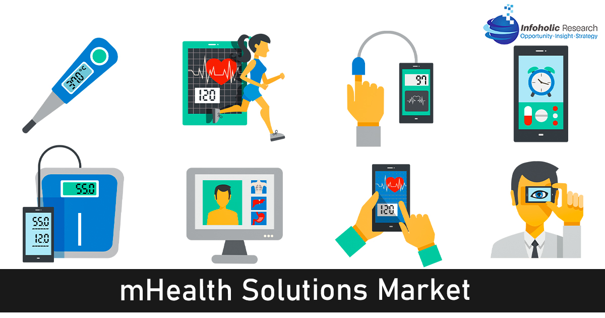 mHealth-solutions-market