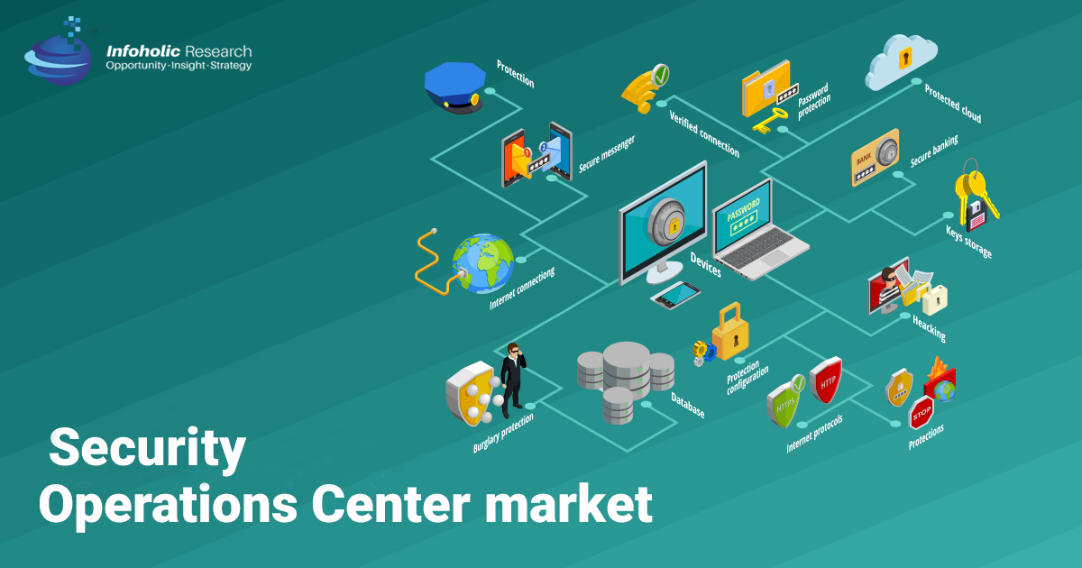 north-america-security-operations-center-market