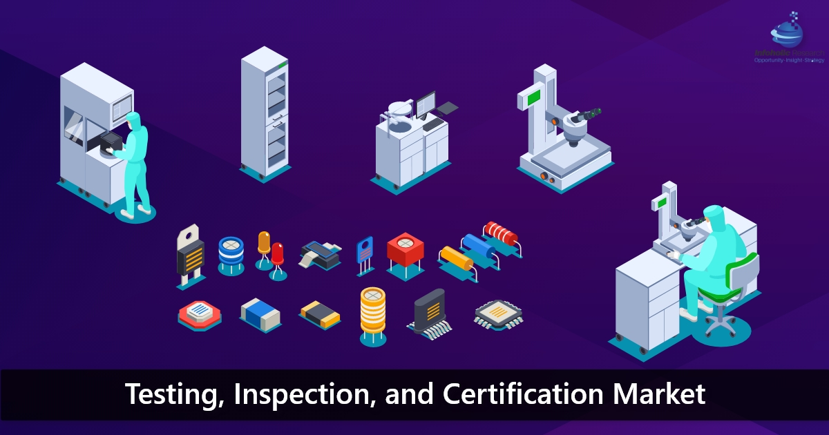 testing-inspection-and-certification-market