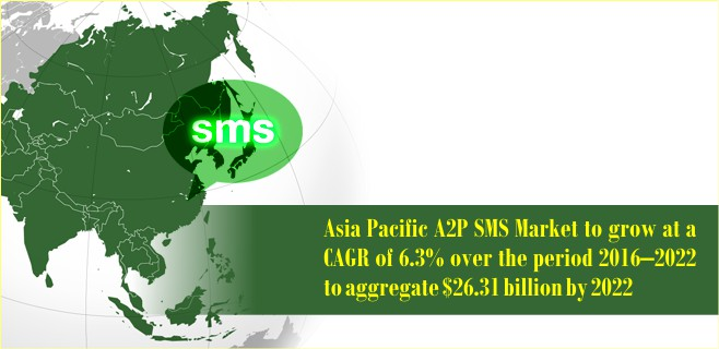asia-pacific-a2p-sms-market