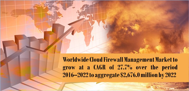 cloud-firewall