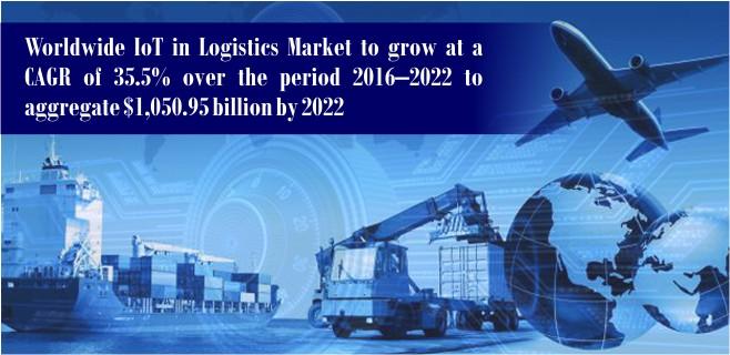 iot-logistic
