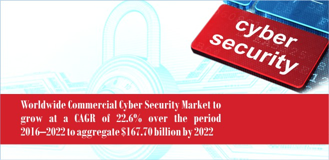 commercial-cyber-security