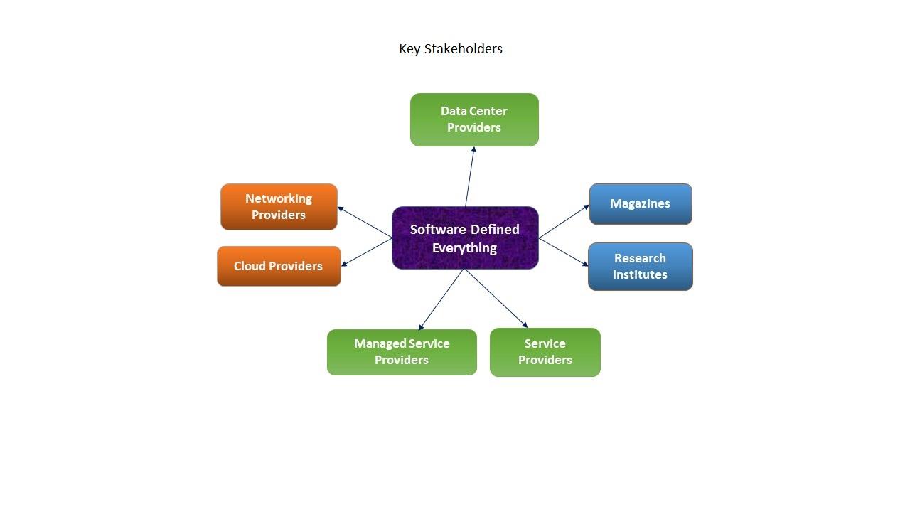 sde-key-stakeholder