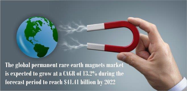 global-permanent-rare-earth-magnets-market