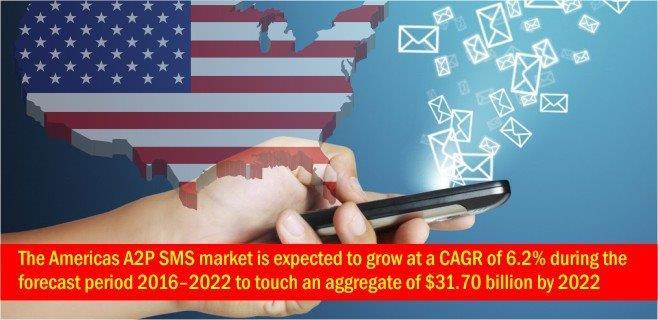 Americas A2P SMS Market