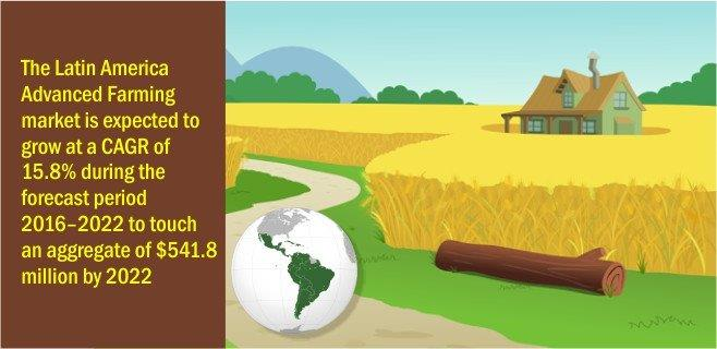 the-latin-america-advanced-farming-market
