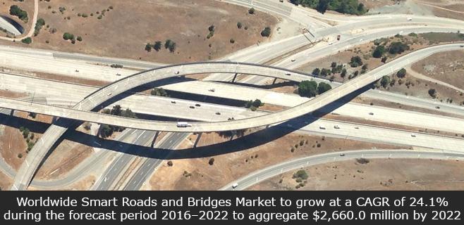 Smart Roads and Bridges